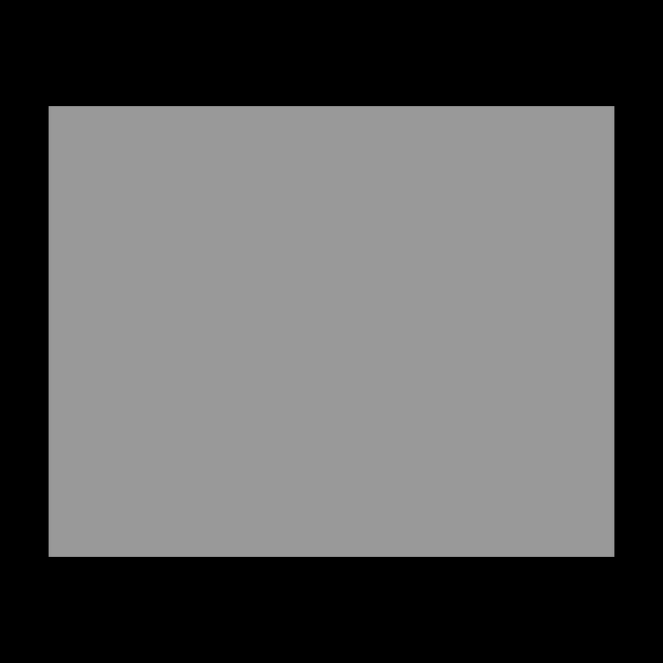 CMM Optic